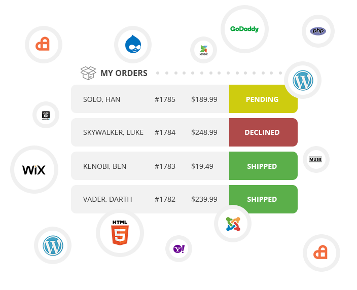 Backend Order List Example With Other Platforms Logos