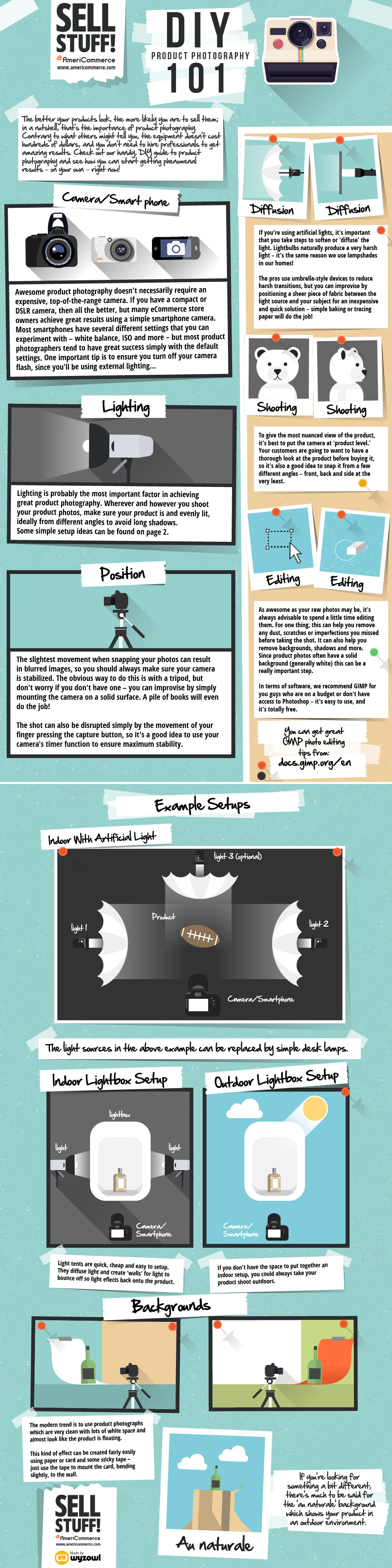 Product Photography Cheatsheet - Infographic